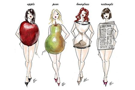 Dressing Up Different Body Types