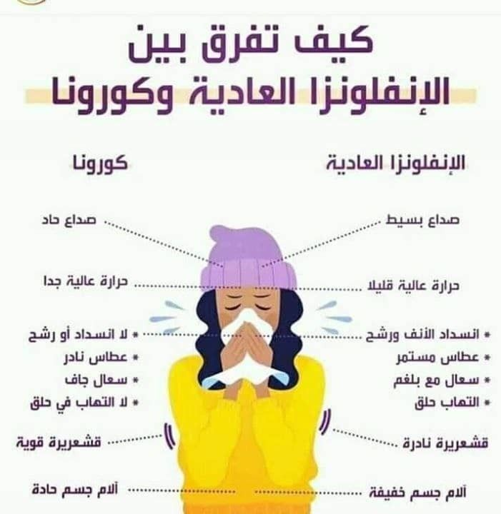Pin By Abuomar Sabbagh On Healthy Pics Memes Pics Ecard Meme