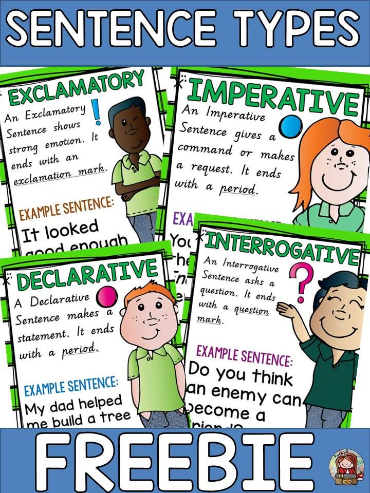Are you teaching your students about the four Types of Sentences? If so, then you will find this resource very helpful.  https://www.teacherspayteachers.com/Product/TYPES-KINDS-OF-SENTENCES-FREEBIE-2809248