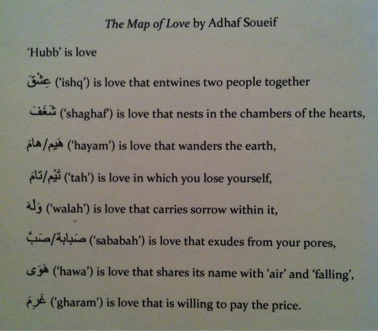 1000+ images about Arabic Quotes on Pinterest