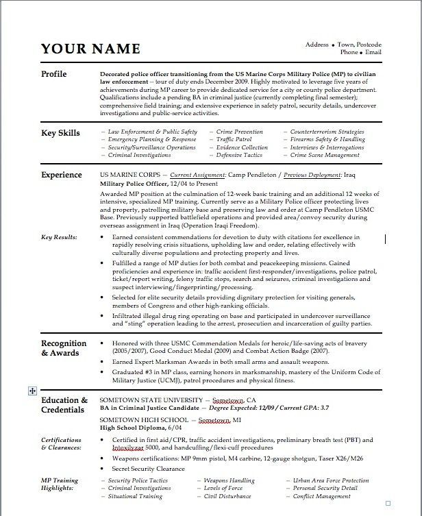 resume templates and resume examples