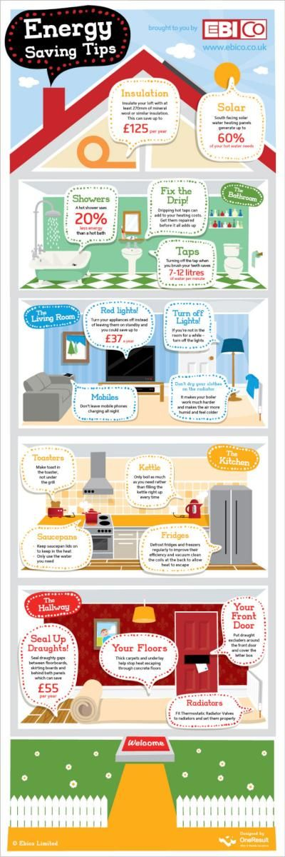 Ebico Energy Saving Tips