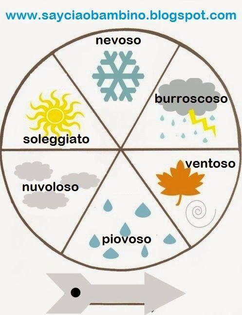 Italian#weather#lessons#vocabulary#language4life#