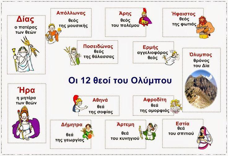 στην Τετάρτη τάξη: Οι 12 θεοί του Ολύμπου