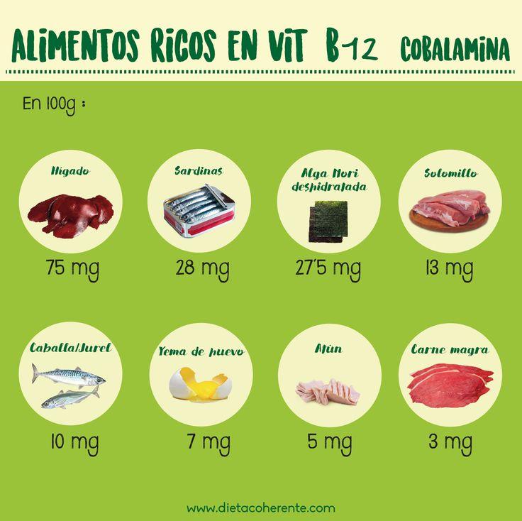 Las 25 mejores ideas sobre vitamina b12 alimentos en pinterest y m s medicamentos para - Alimentos ricos en proteinas pdf ...
