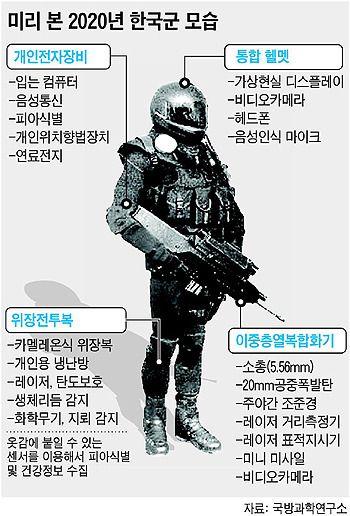 ㅋㅋ에 있는 Songmo Ahn님의 핀 Memes Art 및 Ecards