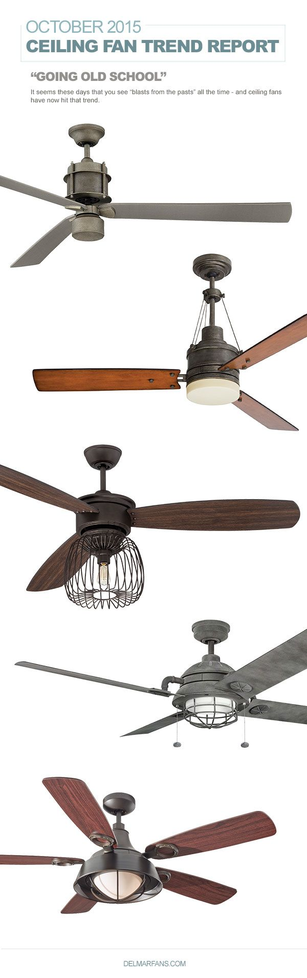Vintage/Industrial Ceiling Fans Trending for October 2015