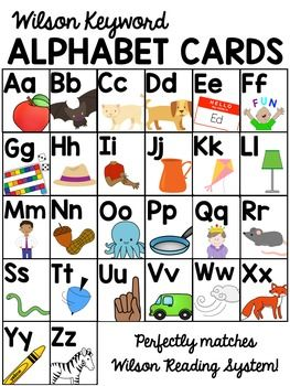 Wilson Reading System Alphabet Cards- Line and Word Wall Headers