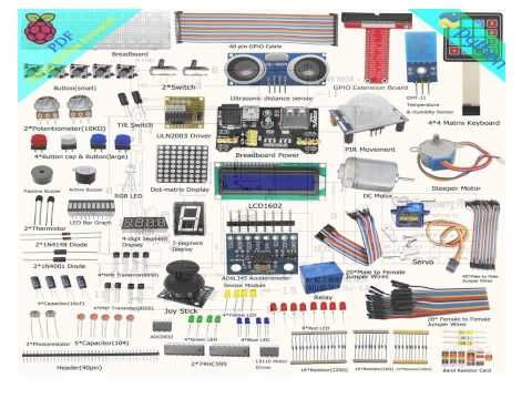 $$Raspberry Pi Components | %%Youtube Video Online**