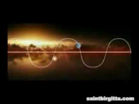 Nasa Speculates on 2012 Pole shift… clearly an old video, but some fairly sound science if you want to understand what the earth's 'alignment' with the galactic centre is.