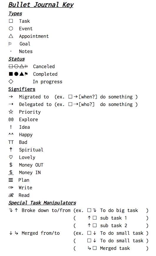 Bullet Journal Key - Shingo Omura - Google+