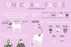 Stabbing Horn of Justice: The Most Magical Facts About the Unicorn (Atlas Obscura, click through for the big version)