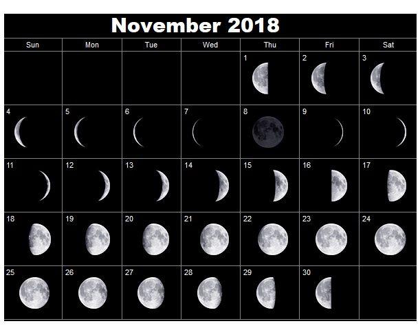 Full Moon Calendar November | Full Moon Calendar 2018 | Moon phase