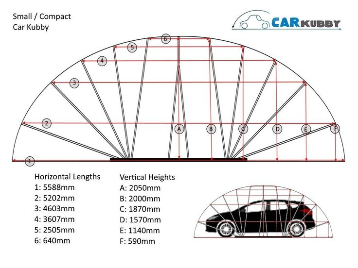 Small Car Kubby Shelter Measurements
