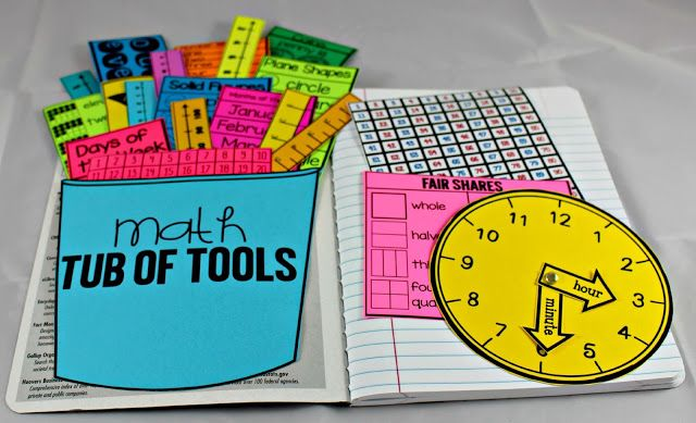 Math Tools for Reference!