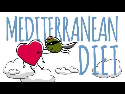 Mediterranean Diet: Reduce Risk of Heart Disease | Loma Linda University Medical Center