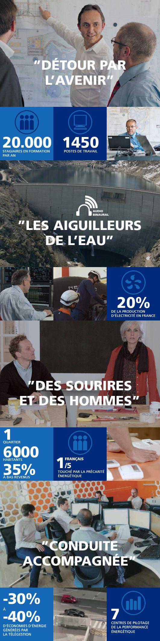 TOUCH cette image: Groupe EDF, le Rapport annuel 2014 en vidéos (son binaural) by EDF Groupe