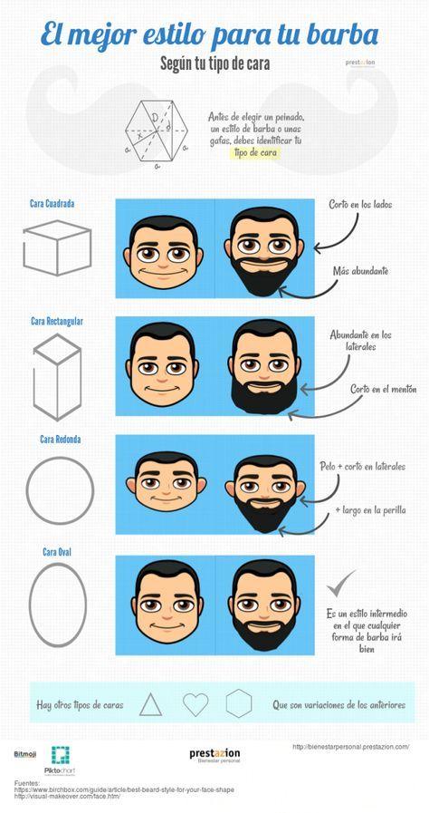 Cómo elegir el estilo de tu barba según el tipo de cara que tengas Hipster Hairstyles, Hairstyles Haircuts, Haircuts For Men, Mens Beard Grooming, Men's Grooming, Barber Tips, Barber School, Hair And Beard Styles, Hair Styles