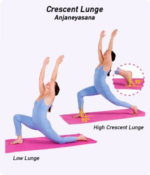 25 Best Ideas About Yoga Positions For Beginners On