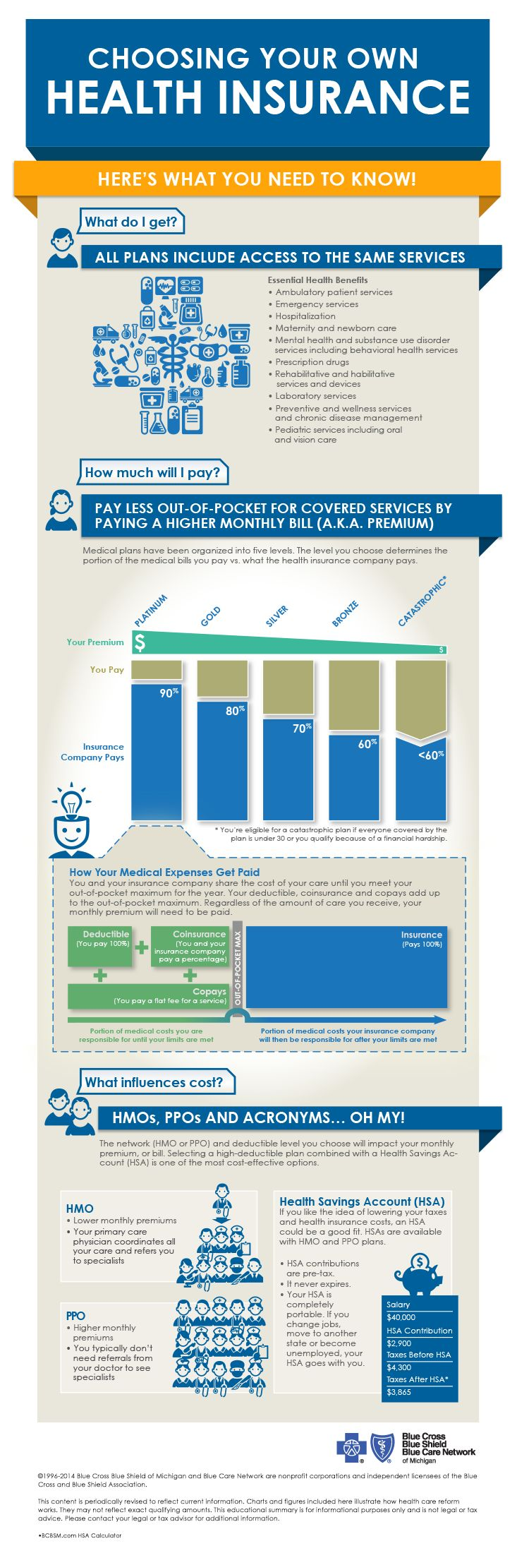Pennsylvania adult blue health insurance