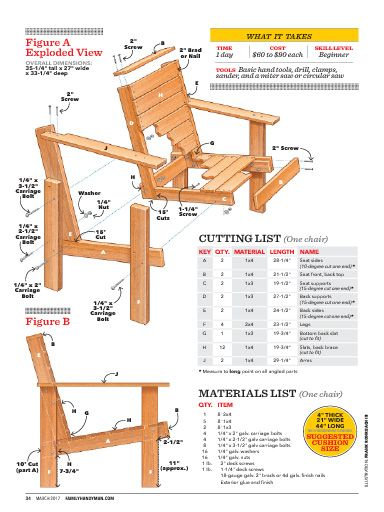 I Saw This In Quot Easy To Build Patio Chairs Quot In The Family