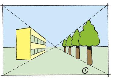Perspektiivi - Sarjakuvakoulu - Aku Ankka (perspektiivi taustaa).: