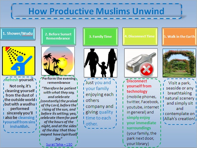 it says How Productive Muslims Unwind, but that's pretty much how i do it too.