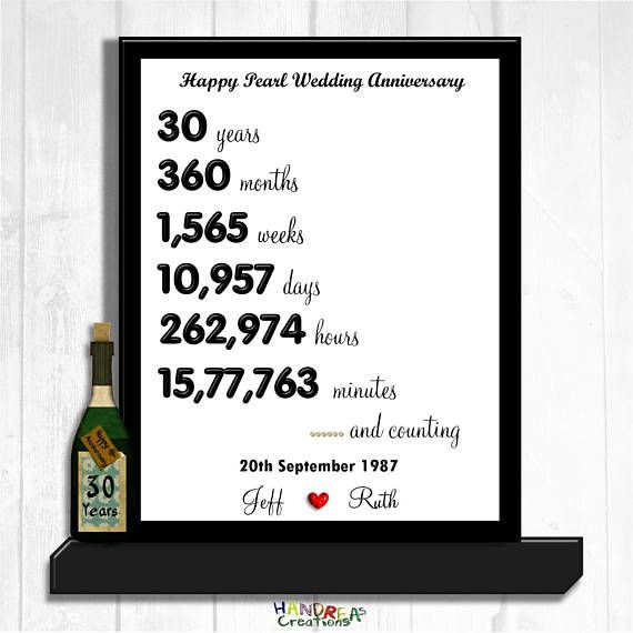 Personalised 30th Wedding Anniversary Sign Digital Download