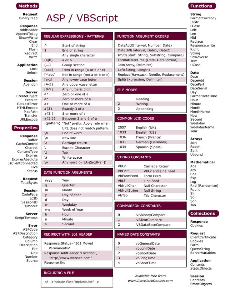 statistics cheat sheet Download our business statistics cheat sheet excel ebooks for free and learn more about business statistics cheat sheet excel.