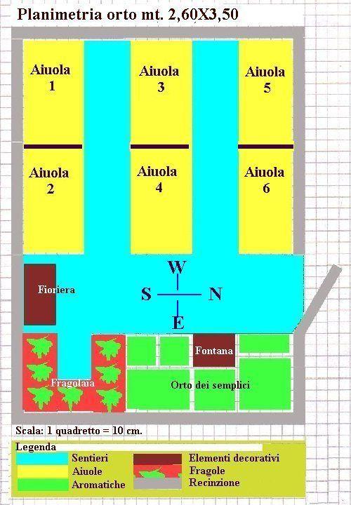 Piccolo orto in terra. Progetto e piano colturale - Progetti di piccoli orti