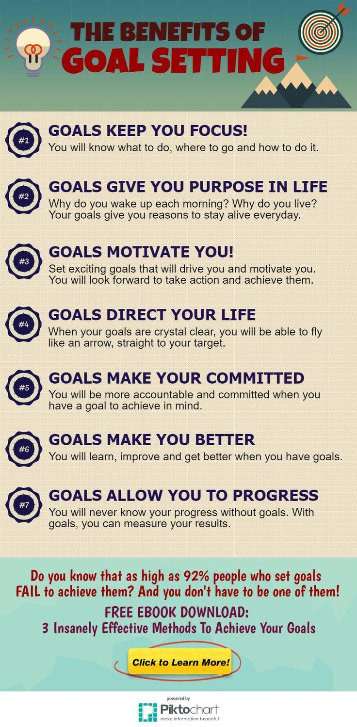 The Benefits of Goal Setting Life purpose, Goal setting