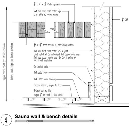 Sauna design construction blog construction and modern for Sauna floor plans