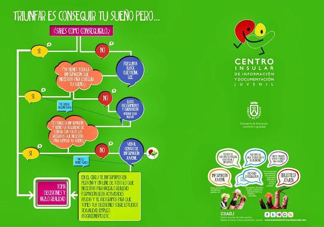 infografía de Información Juvenil