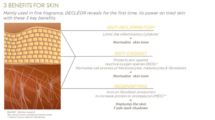 NEW AURABSOLU has 3 key benefits on tired looking skin: - Anti Inflammatory - Antioxidant - Redensifying.