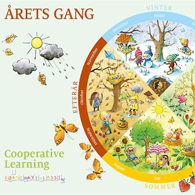 Cooperative Learning aarets gang plakat