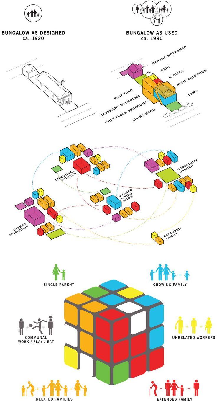 Resultado de imagem para oma architects  illustration
