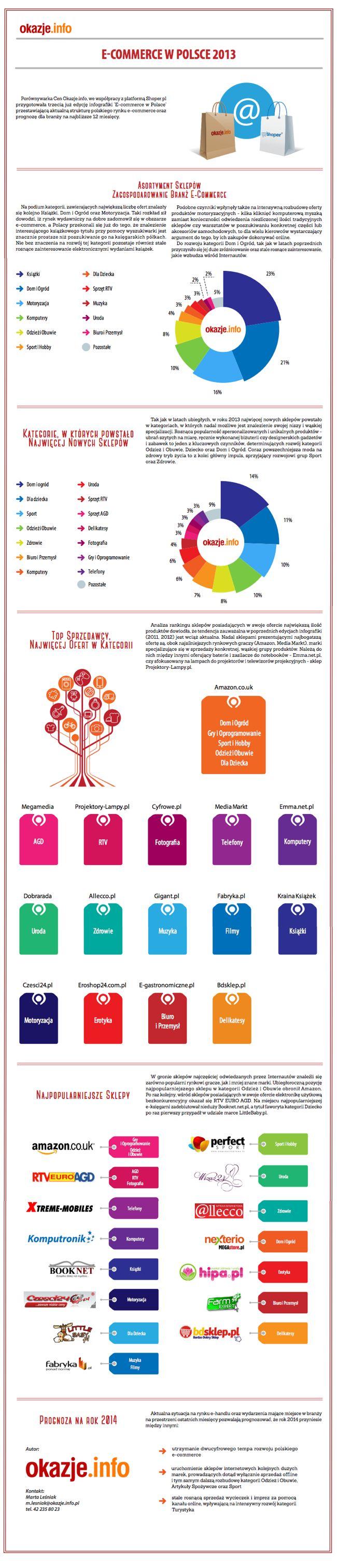 infografika-okazje-shoper.png (650×3022)