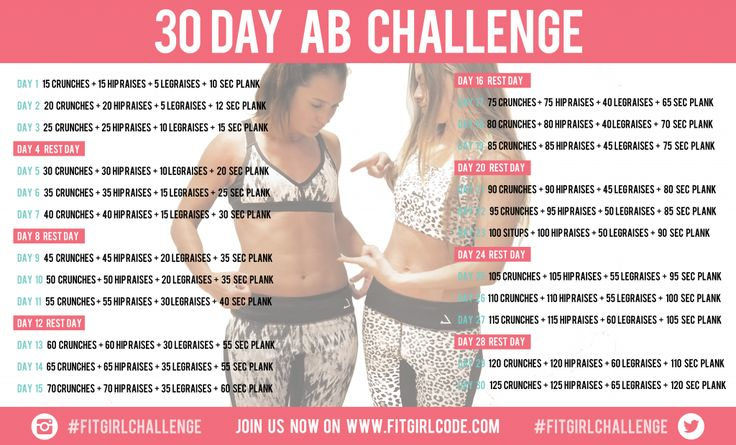 Are you ready for the 30 day ab challenge?! #Fitgirlcode #challenge #abs