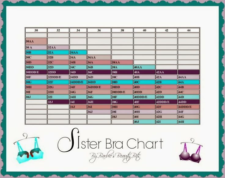 Your correct sister bra size by Barbie's Beauty Bits
