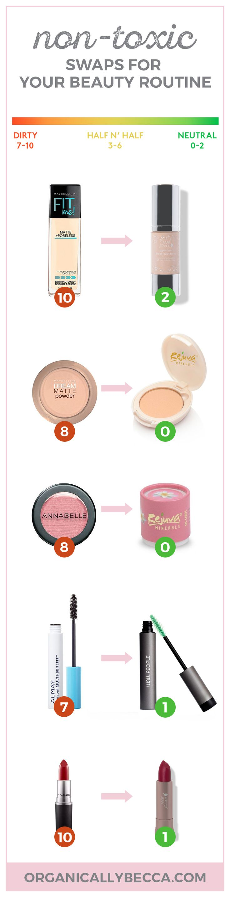 Non-toxic swaps for your green beauty routine, dupes, organic makeup