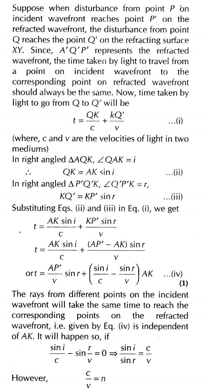 Wave Optics Important Questions for CBSE Class 12 Physics Huygens Principle