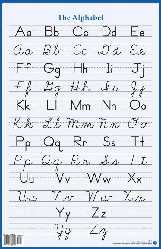 Alphabet Wall Poster Manuscript Amp Cursive Teaching