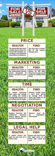 Commercial Real Estate License : Ideas about real estate license on pinterest