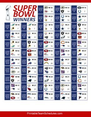 Super Bowl Winners