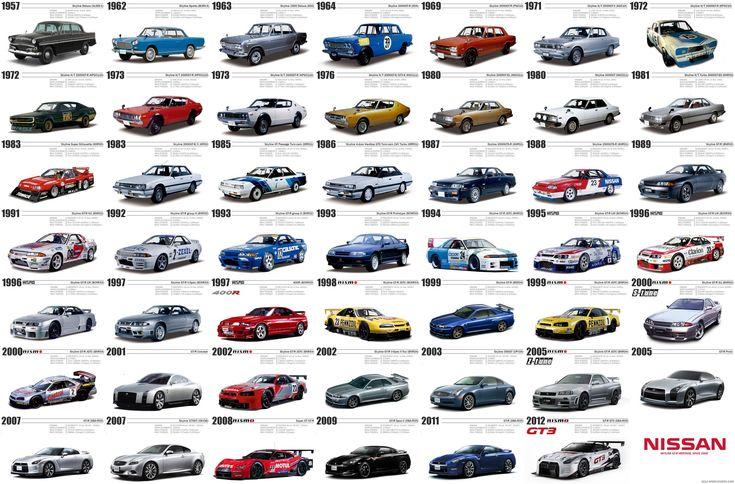 Nissan Skyline Models