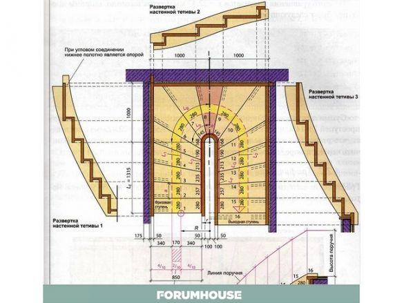Металлические лестницы - востребованные разновидности, технологические особенности, формулы расчета. Конструкции, созданные умельцами портала.