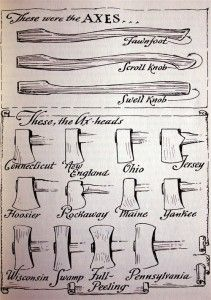 Guide to Axe Handles and Heads