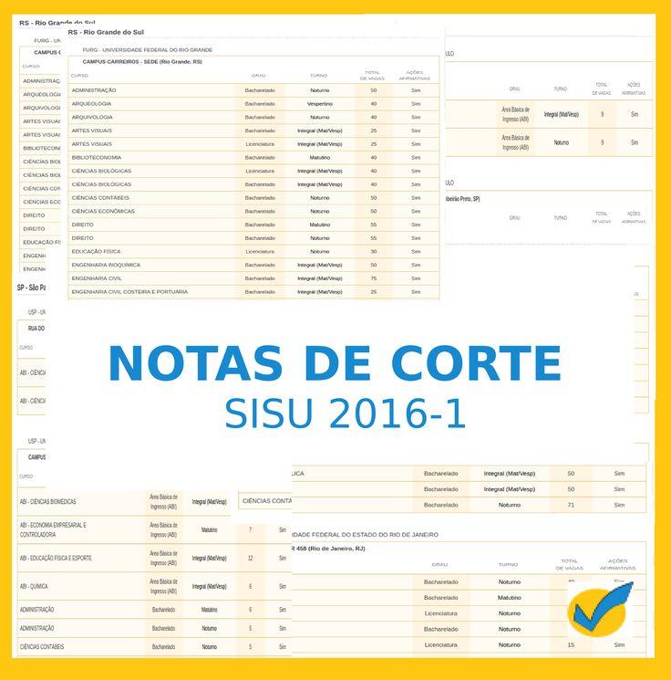 Notas de Corte do SISU 2016.1 - São Paulo - [IFSP] | Enembulando
