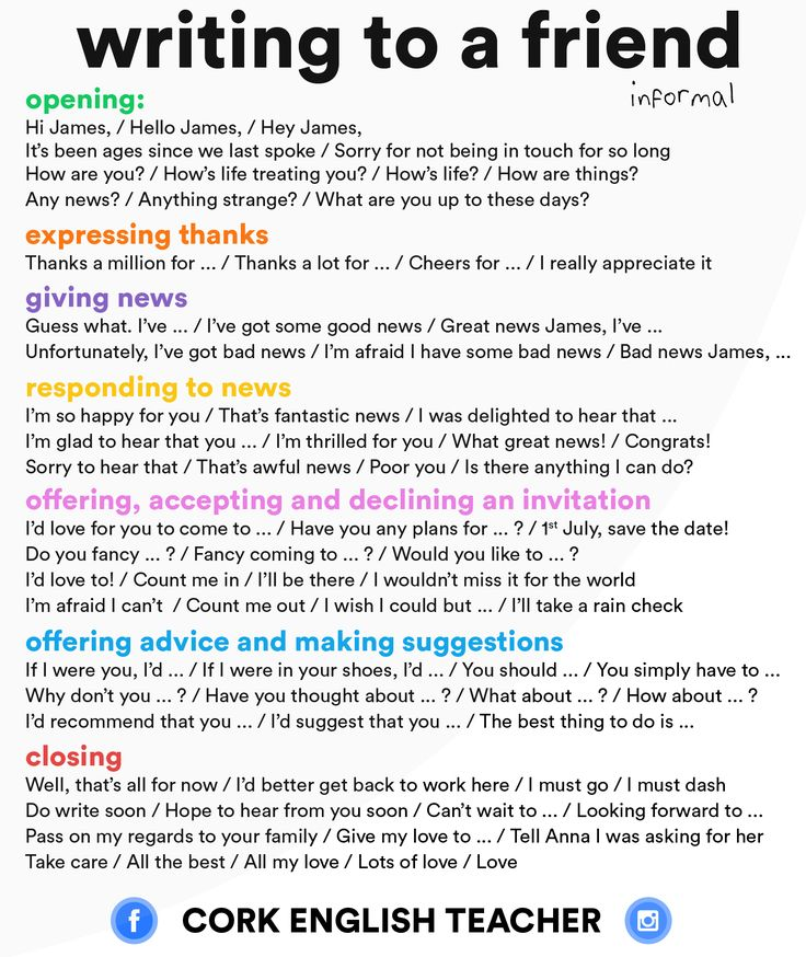 Writing to a friend - Informal #learnenglish