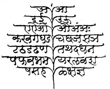 #Calligraphy experiments by Prof R K Joshi #Devanagari